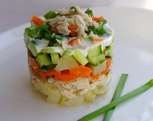Дизайн салата с фото